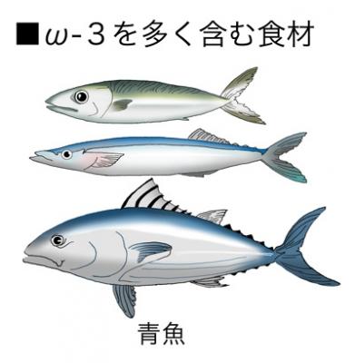 omega3-01